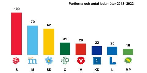 governo svezia politica partiti accordo rassegna stampa svedese assosvezia
