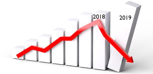 economia debole calo redditività